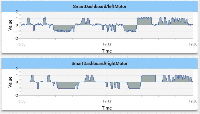 debug_shuffleboard_graphs.png